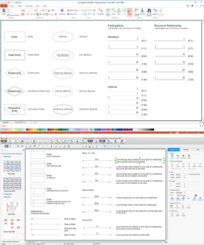 Erd Symbols And Meanings regarding Database Er Diagram Symbols