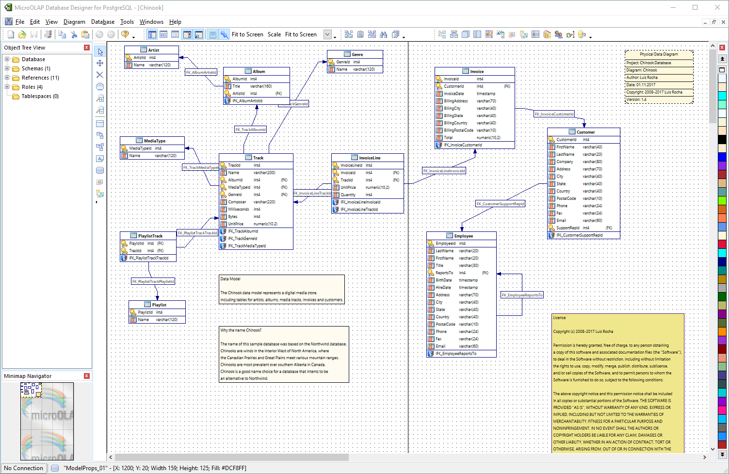 Generate Database Table Diagrams From A Postgresql Database pertaining to Pgadmin 4 Er Diagram