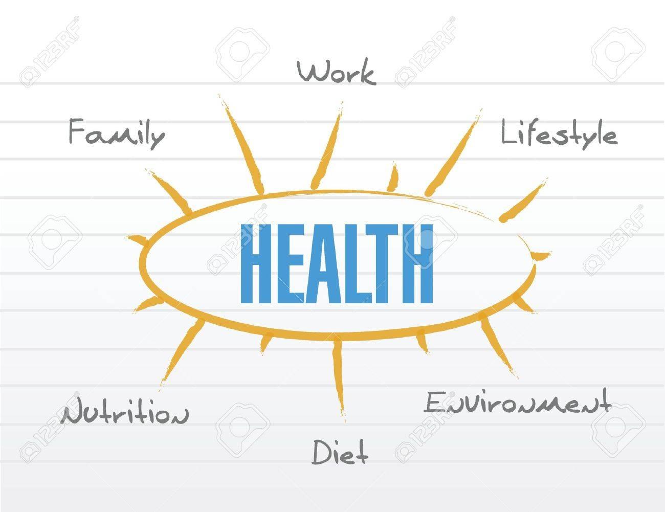 Health Model Diagram List Illustration Design Over A White Background with regard to Model Diagram