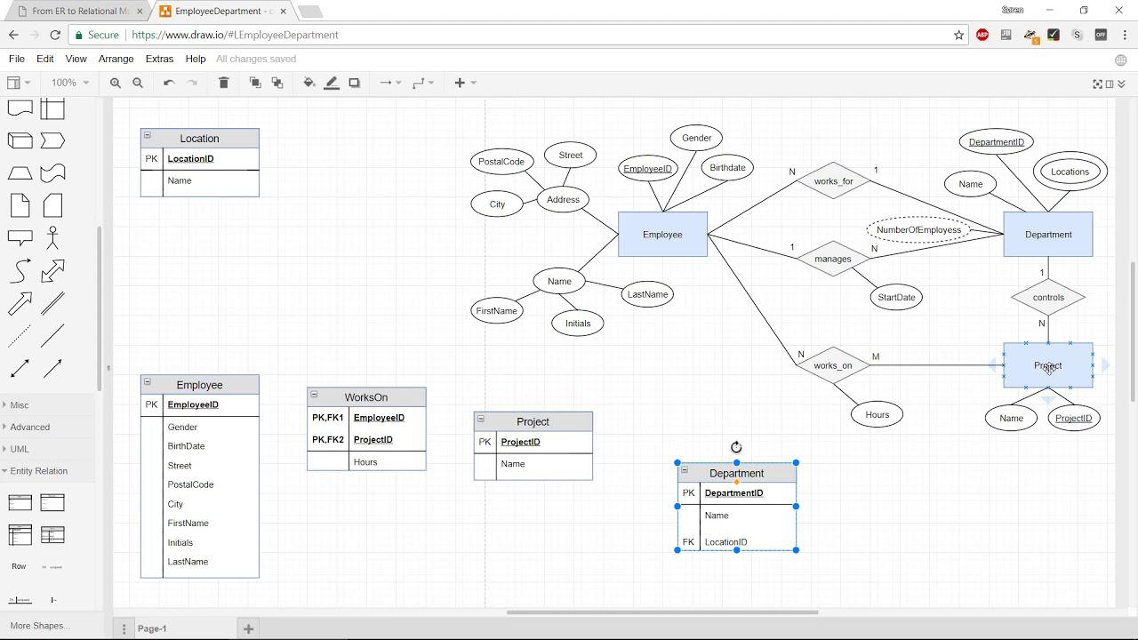 How To Convert An Er Diagram To The Relational Data Model regarding Er Diagram Convert To Relational Schema