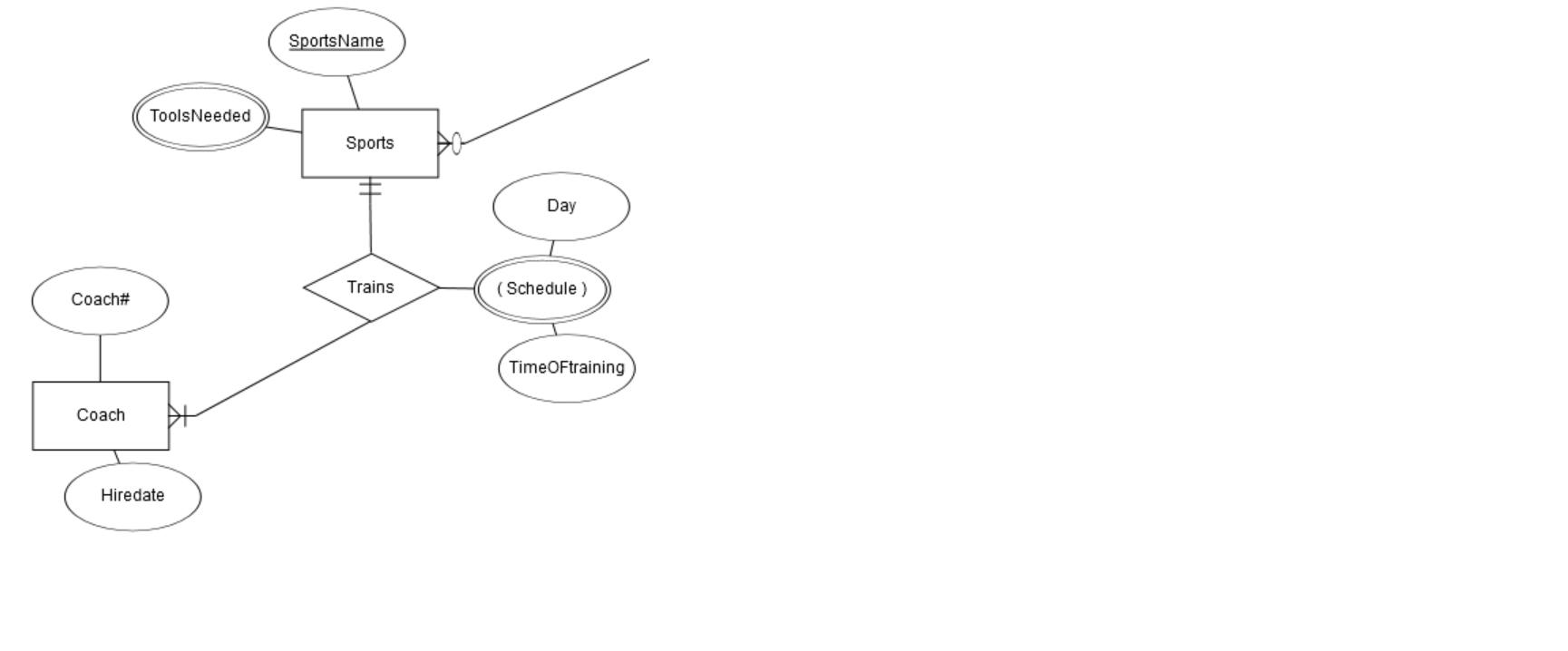 How To Convert This Er Diagram To Relational Schema - Stack regarding Er Diagram To Schema