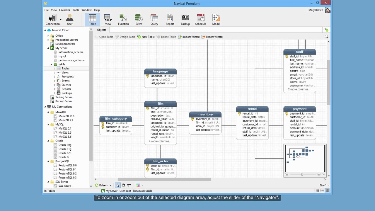 How To Switch To The Er Diagram View In Navicat? (Windows & Linux) pertaining to Er Diagram Navicat