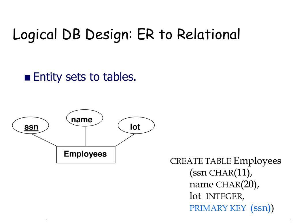 Logical Db Design: Er To Relational - Ppt Download regarding Er Database Design