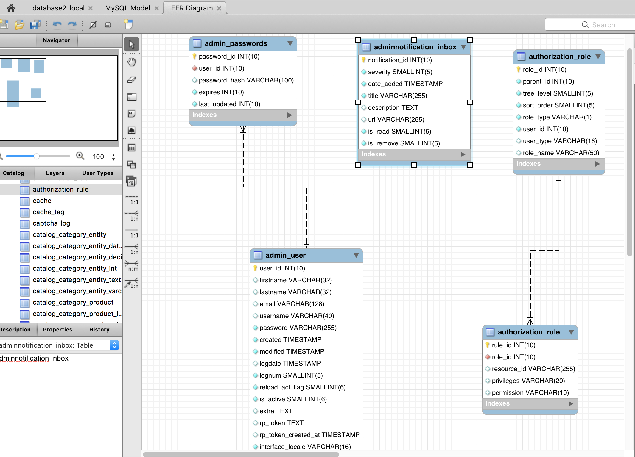 Magento2 - Database Diagram - Magento Stack Exchange pertaining to Magento 2 Er Diagram