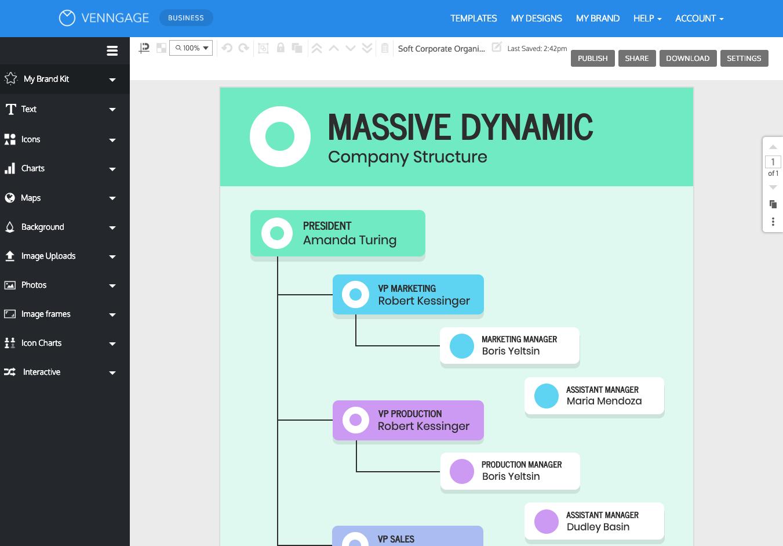 Online Flowchart Maker - Create A Custom Flowchart - Venngage with regard to Online Erd Maker