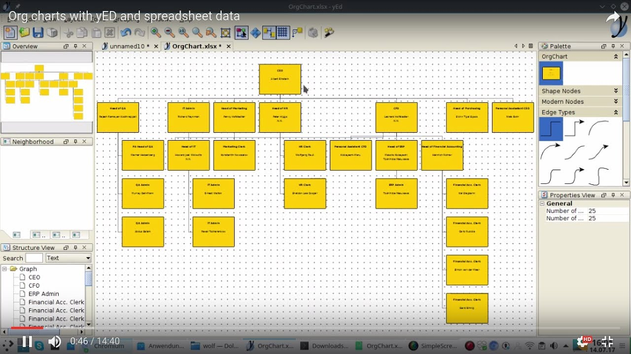 Org Charts With Yed And Spreadsheet Data pertaining to Er Diagram Yed