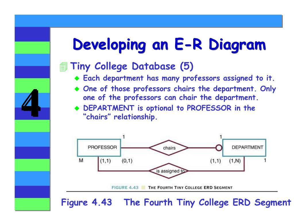 Ppt - Chapter 4 Entity Relationship (E-R) Modeling regarding 1 To Many Er Diagram