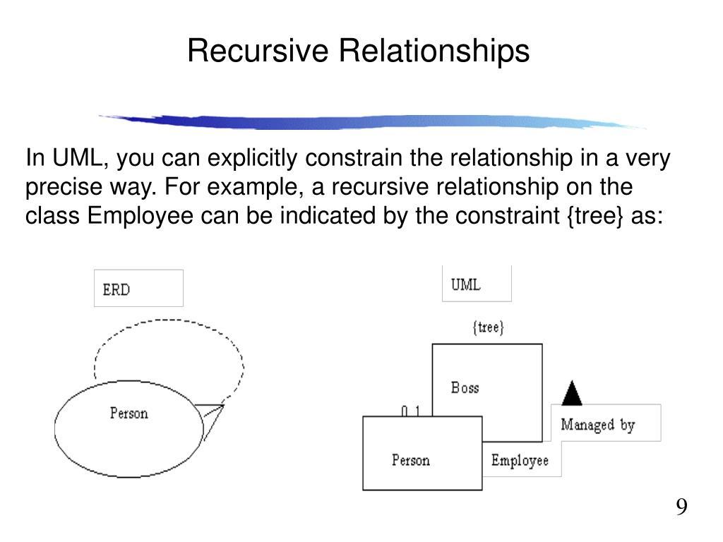 Ppt - Lecture 10 Uml Vs. Erd Powerpoint Presentation, Free in Er Diagram Latex