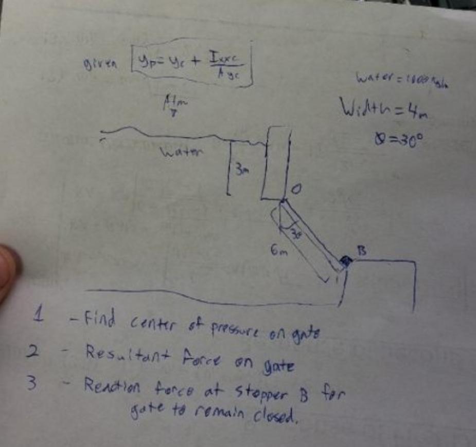 Solved: Loxe 3C Wat Er ะ!l@rsi. 9-300 3M 6 M 4 -Find Centr regarding Er Diagram Gate Questions