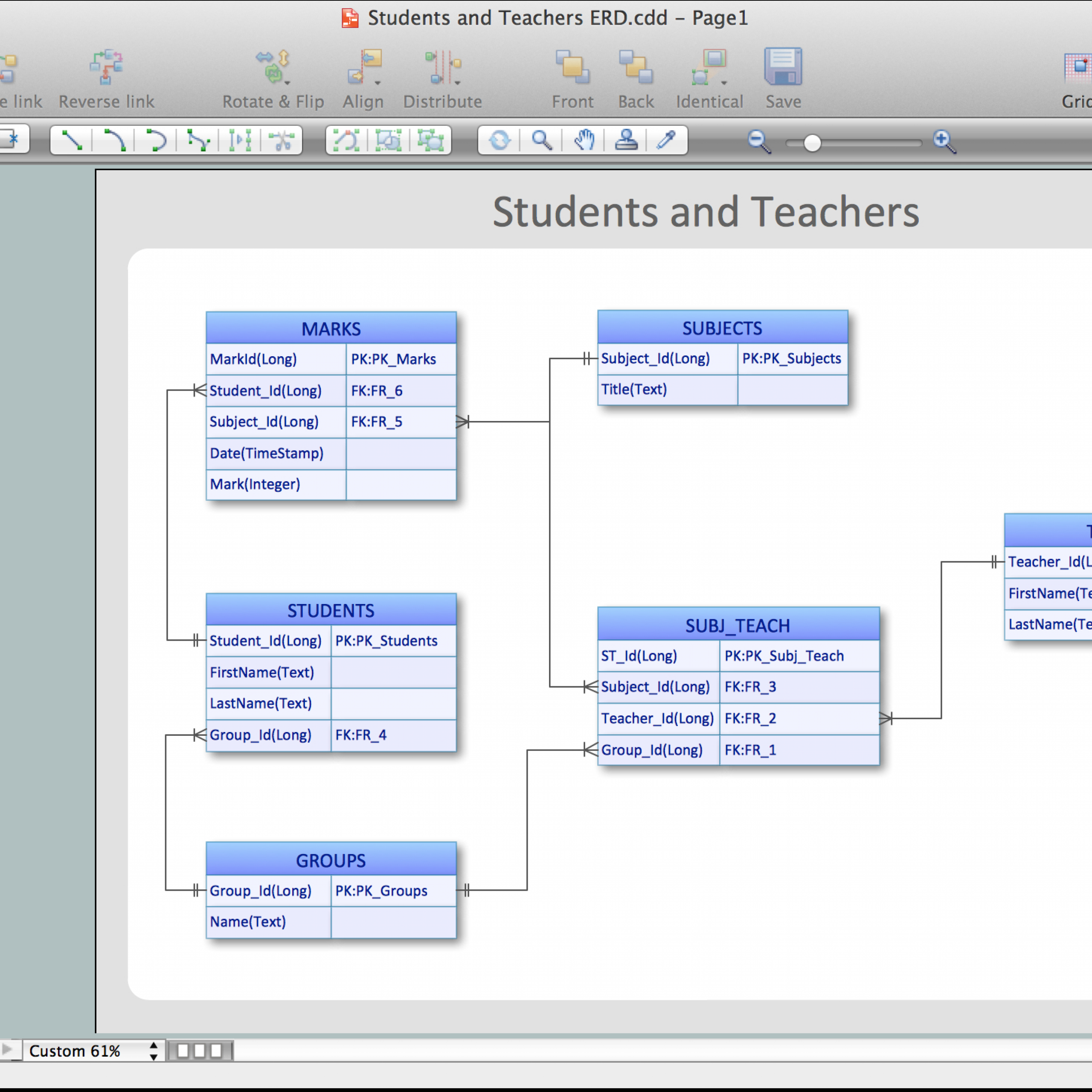 The Best 25 Entity Relationship Diagram Visio References in Erd Diagram Software