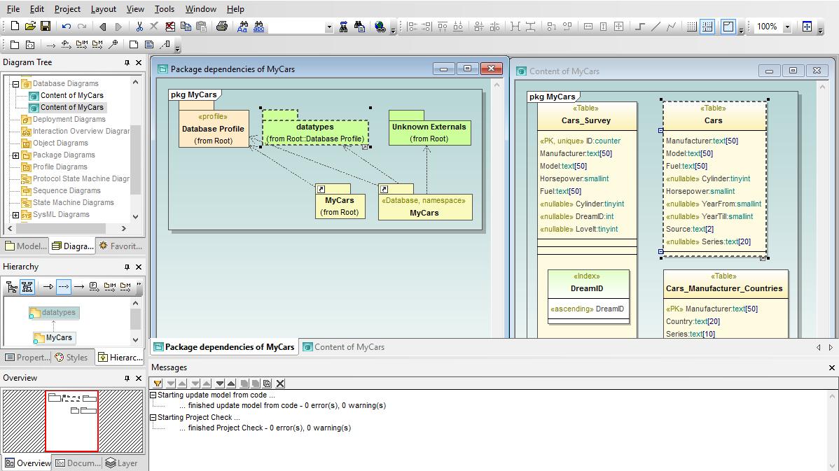 Uml Database Diagrams | Altova regarding Database Diagram