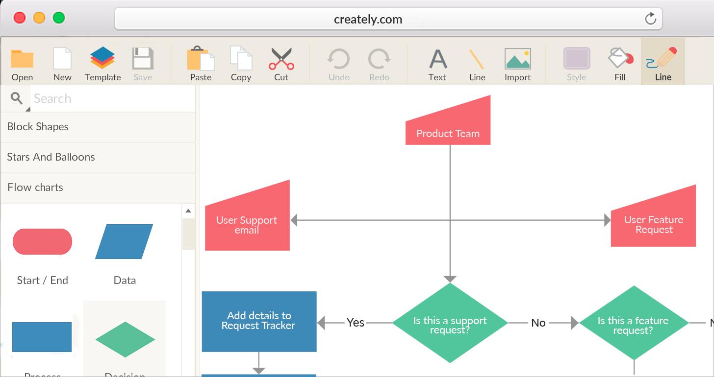 Visio Alternative Online   Diagramming For Professionals regarding Er Diagram Creately