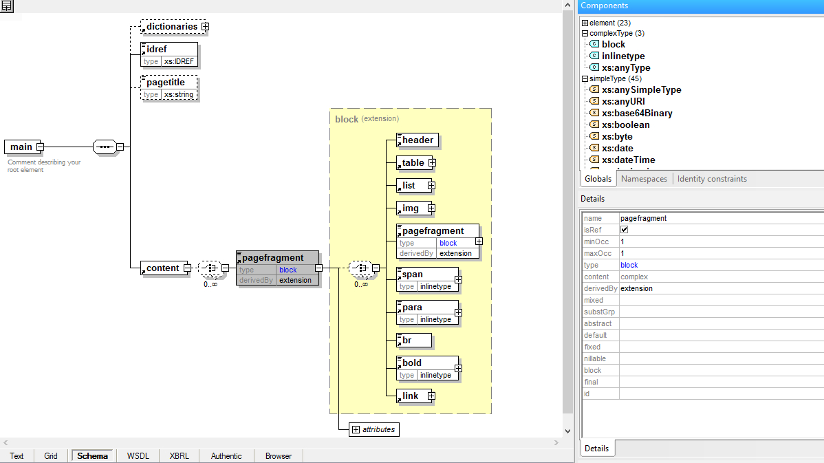 Xsd Tools   Altova within Er Diagram From Xsd