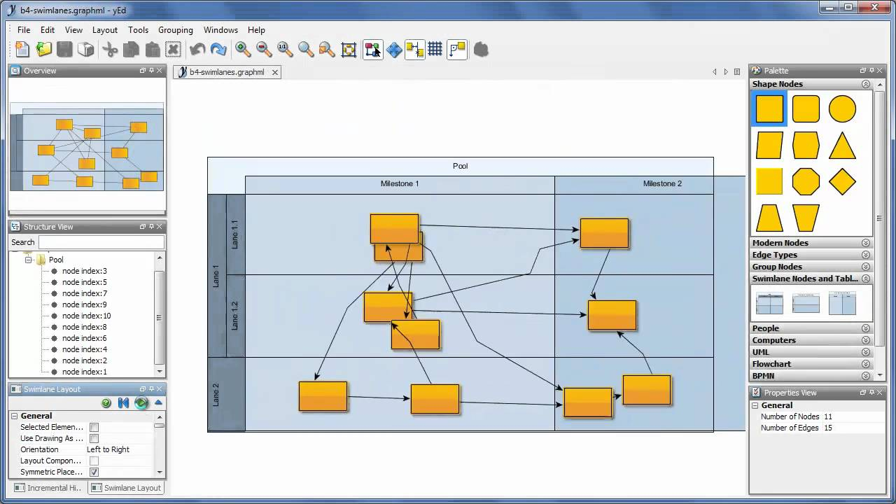 Yed - Graph Editor with Er Diagram Yed