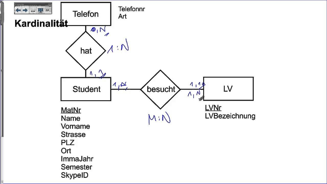 03-08 Erm: Kardinalitäten for Er Diagram Zeichnen
