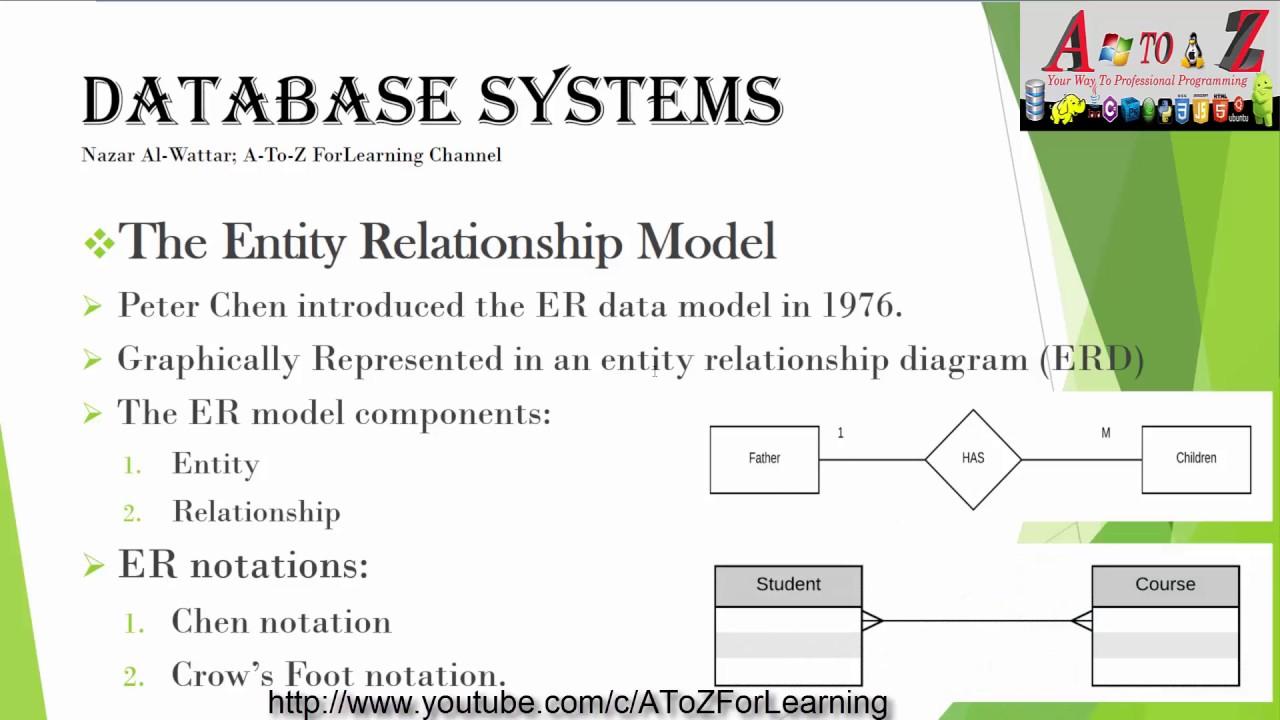 25- Entity Relationship Model تمثيل البيانات بطريقة الكائنات throughout Er Diagram Youtube