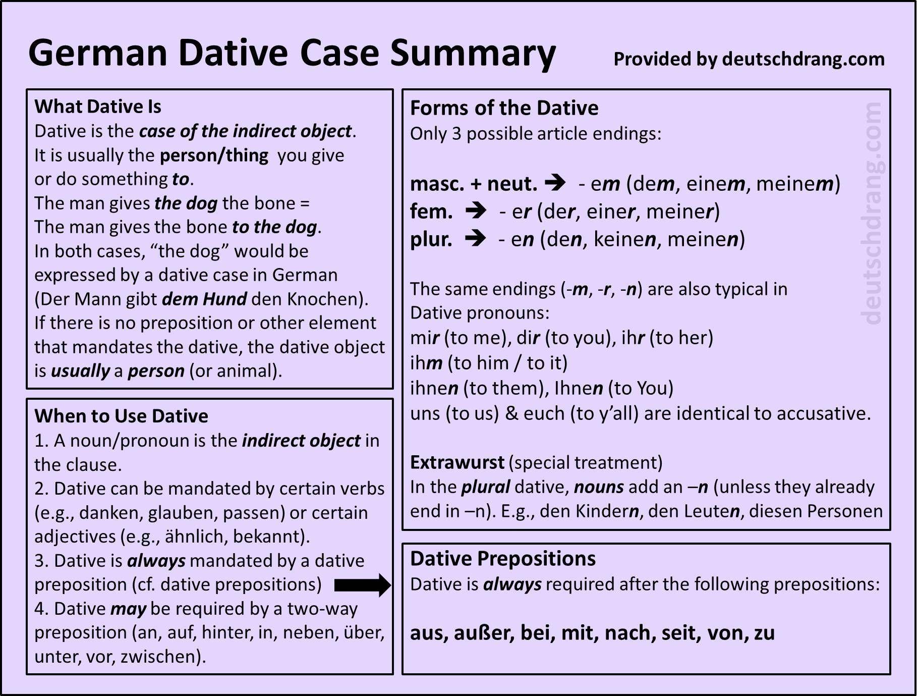 A Quick Summary Of The Dative Case.   German Grammar, Dative throughout Er Diagramm M Zu N