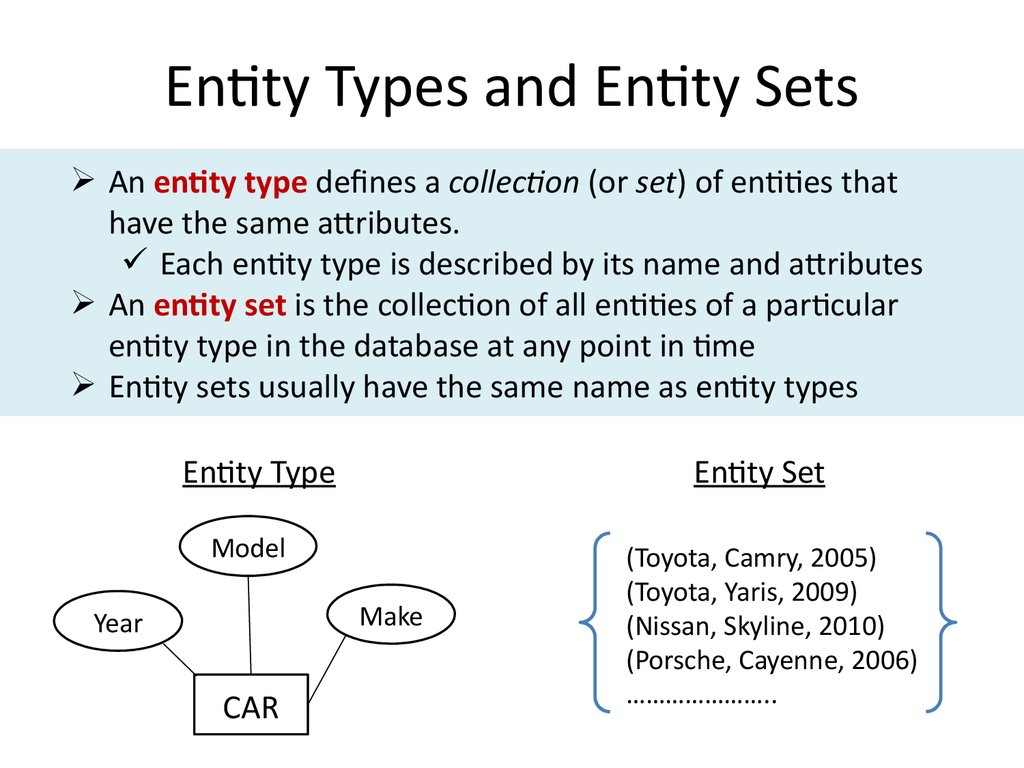 Analysis And Design Of Data Systems. Entity Relationship regarding Entity In Dbms