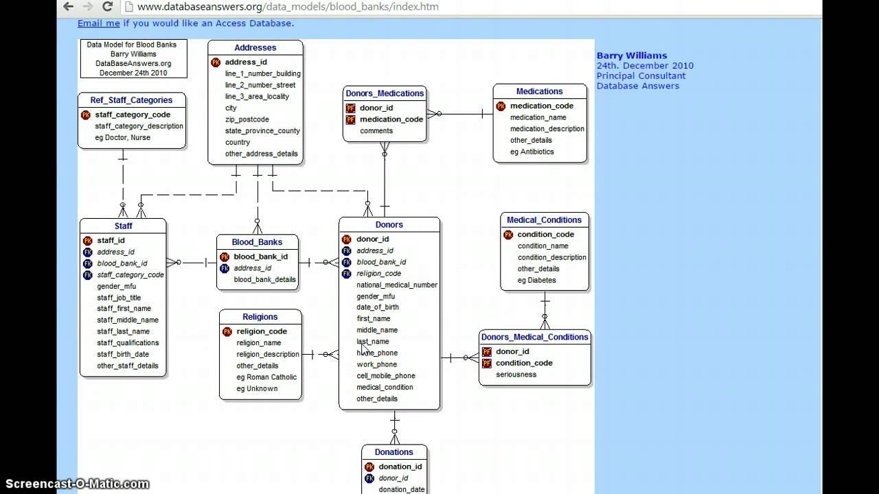 Blood Bank Data Base - Youtube within Er Diagram Blood Bank Management System