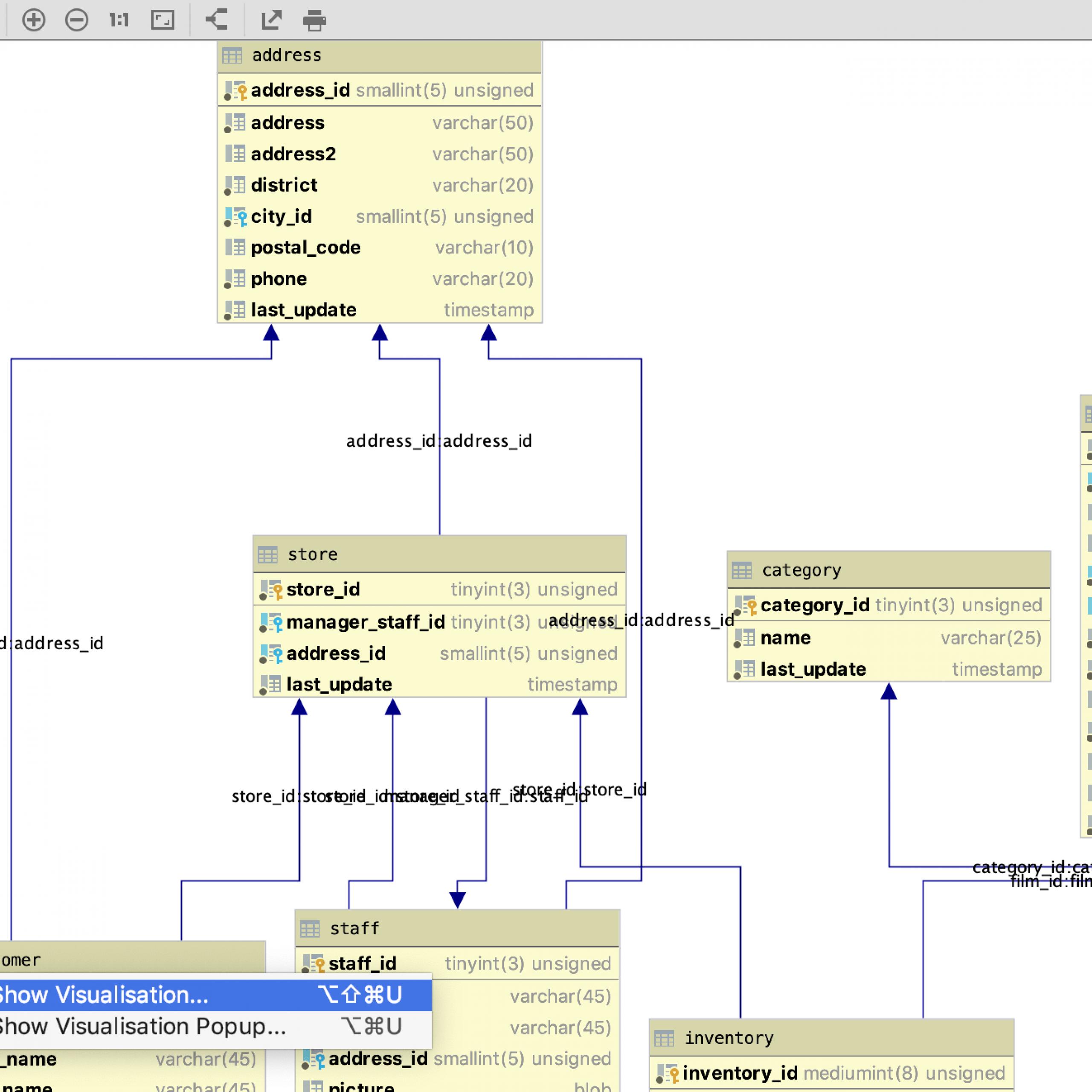 Create Diagrams - Help | Datagrip throughout Database Table Diagram Tool