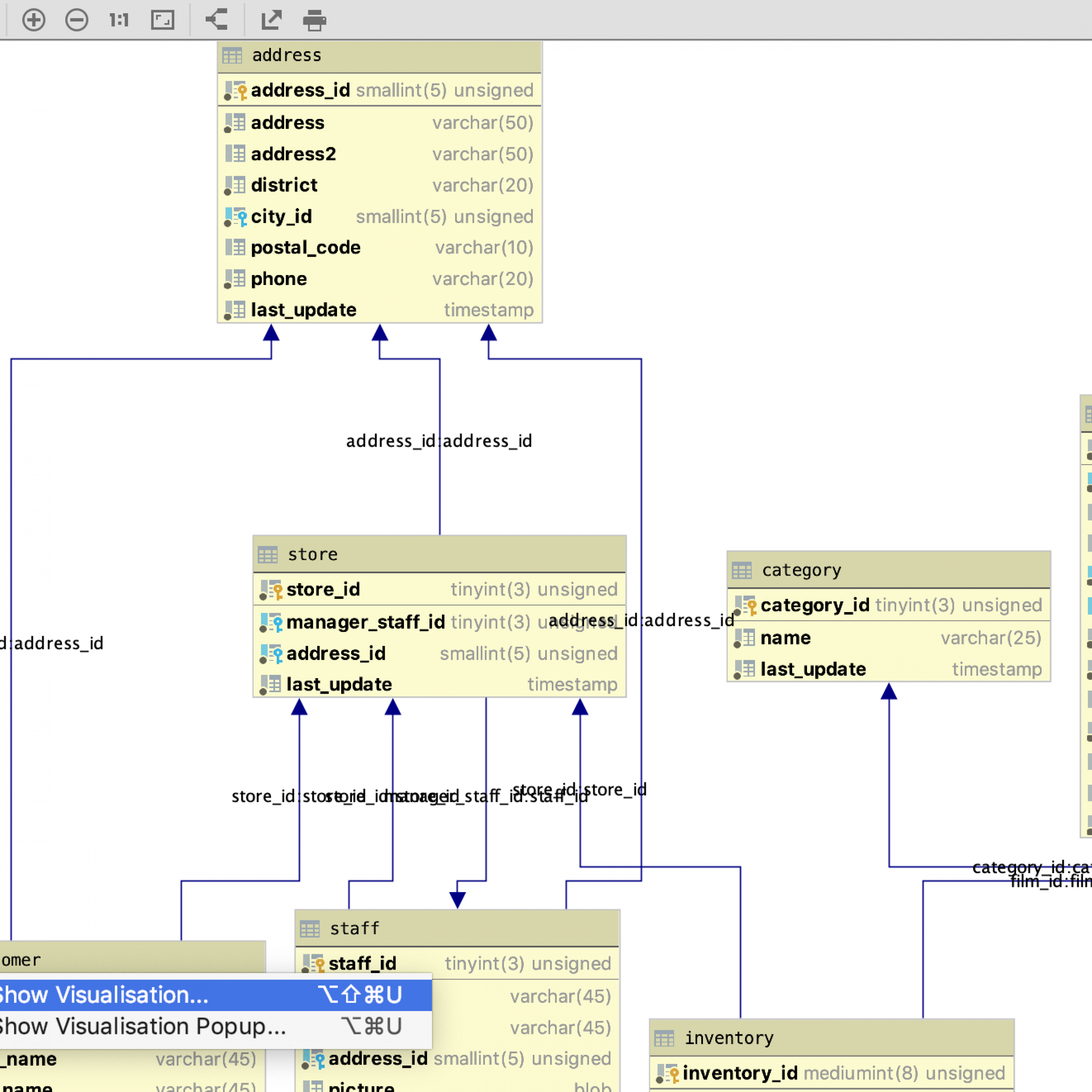 Create Diagrams - Help | Datagrip within Schema Diagram Generator