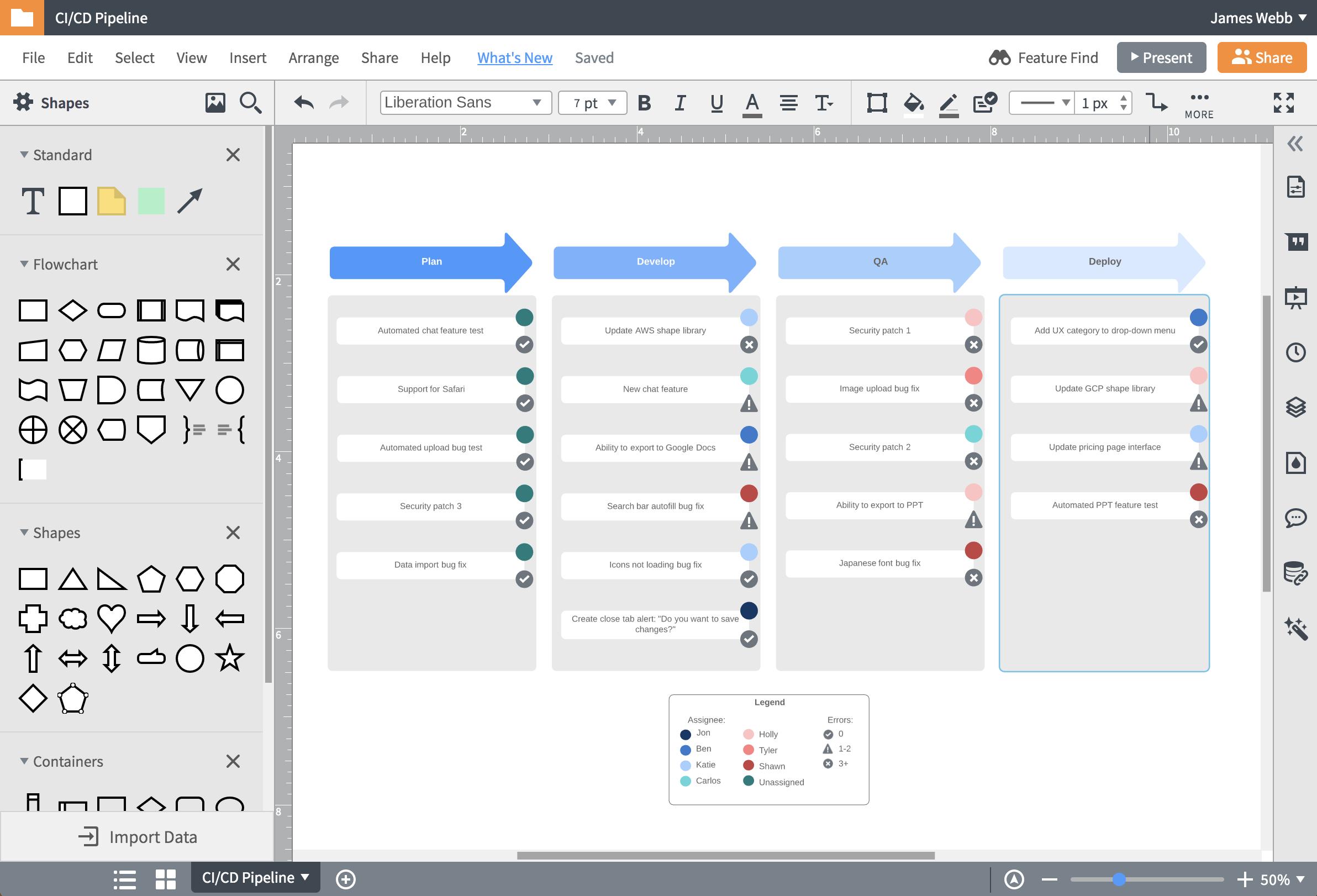 Альтернатива Visio | Lucidchart within Visio Er Diagram