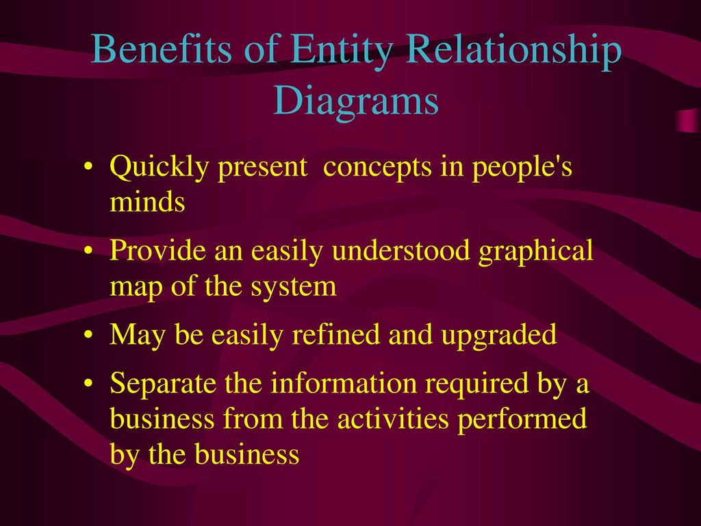 Data Modeling And Database Design - Ppt Download pertaining to Er Diagram Benefits