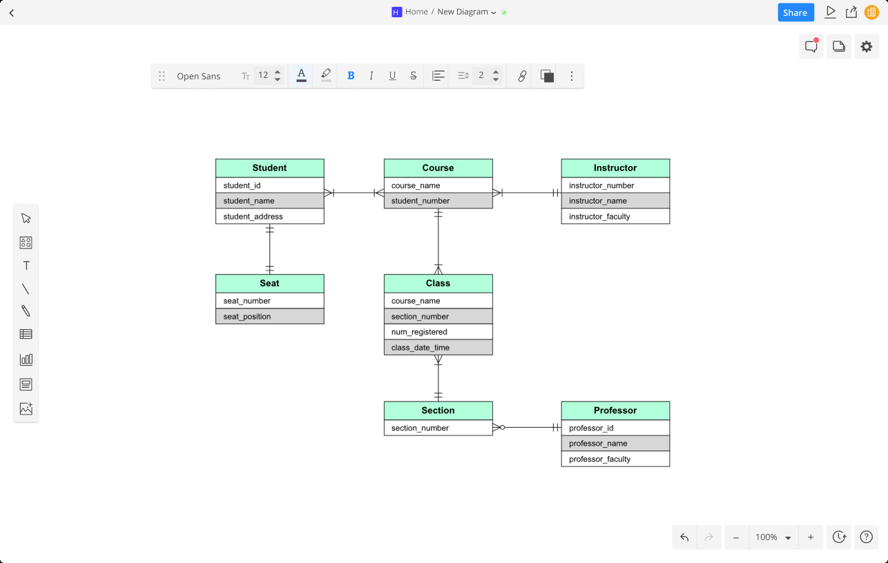 Database And Er Diagram Software | Cacoo pertaining to Database Diagram Maker