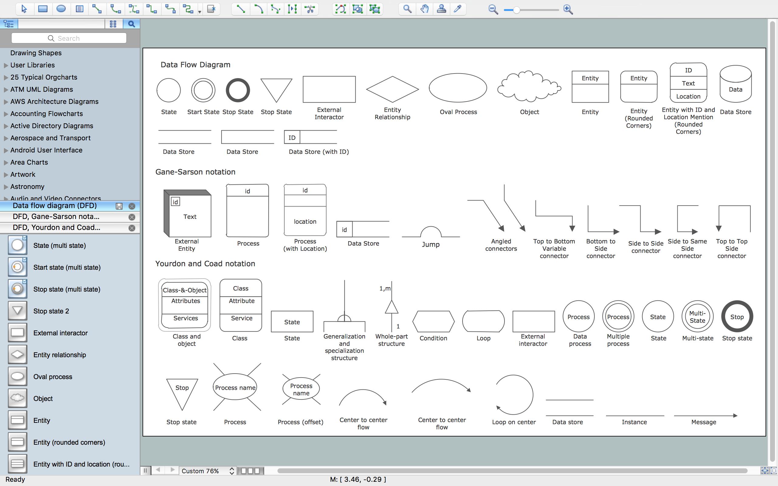 Database Flowchart Symbols | Flow Chart Symbols | Basic within Database Schema Symbols