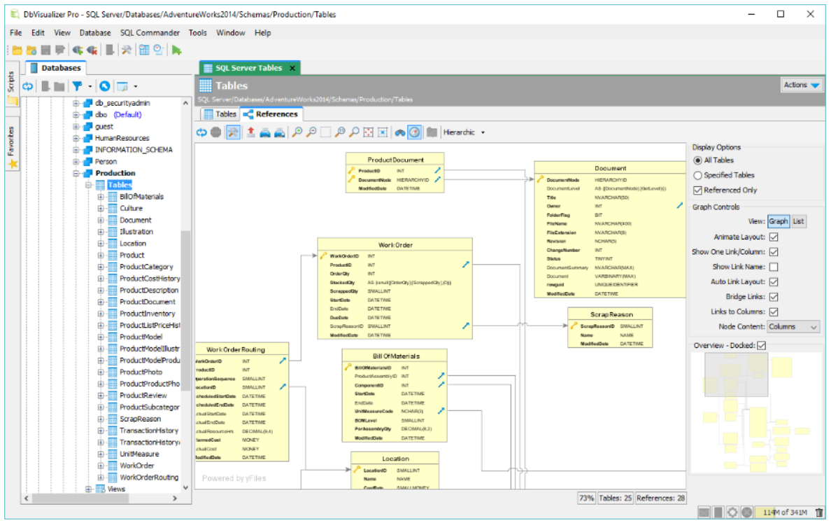 Dbvisualizer - Dbms Tools with regard to Er Diagram Using Dbvisualizer