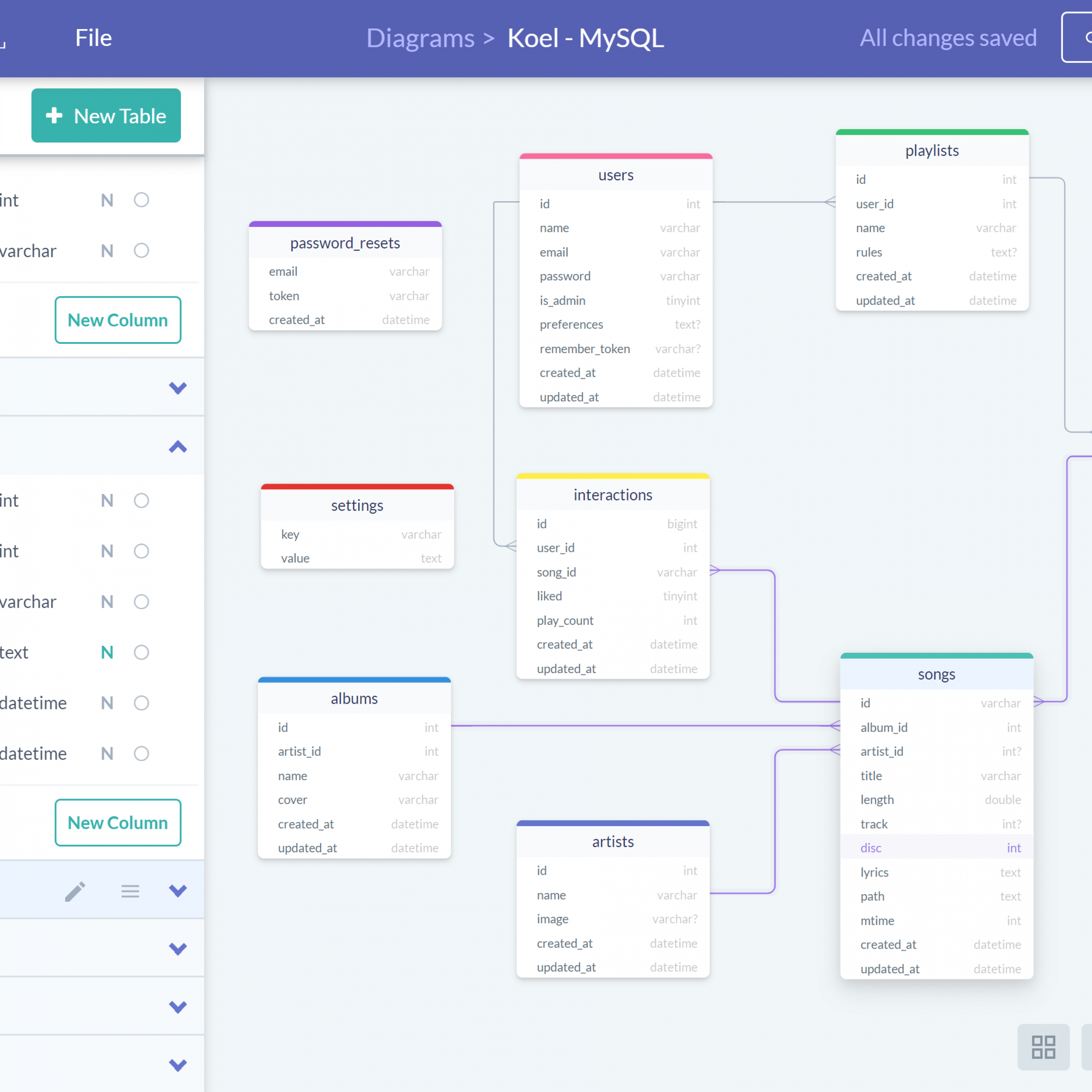 Drawsql - 🔥 Database Schema Diagrams intended for Database Table Diagram Tool