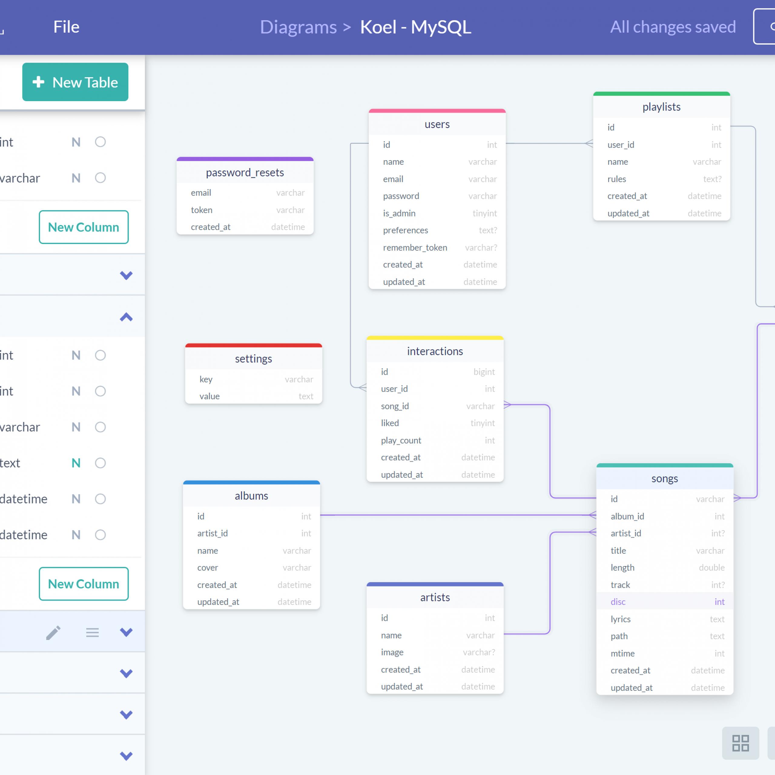 Drawsql - 🔥 Database Schema Diagrams with regard to Relation Diagram Tool