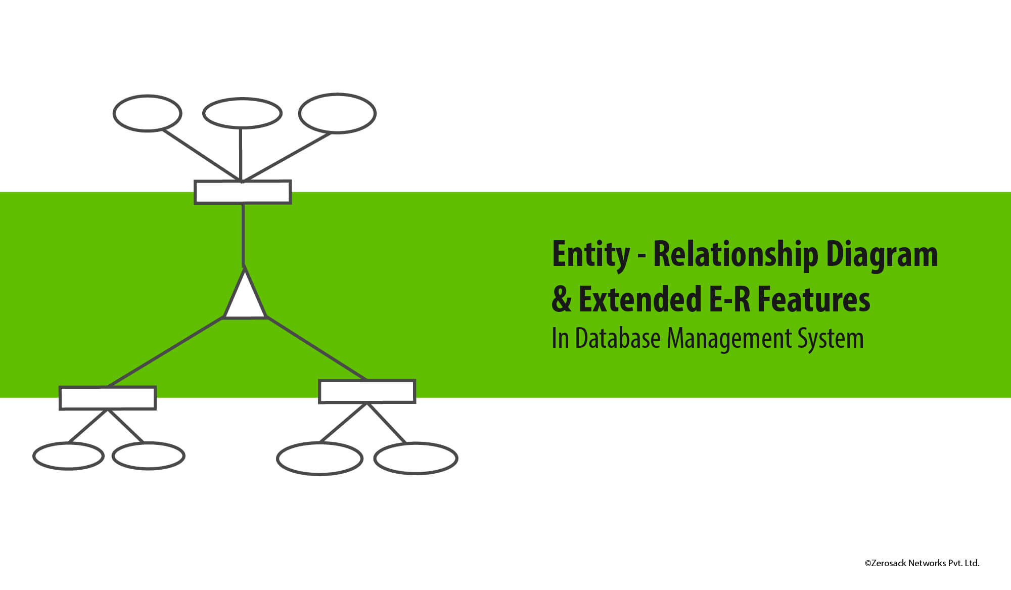 E-R Model Diagram And Extended E-R Feature In Dbms intended for Er Model Diagram In Dbms