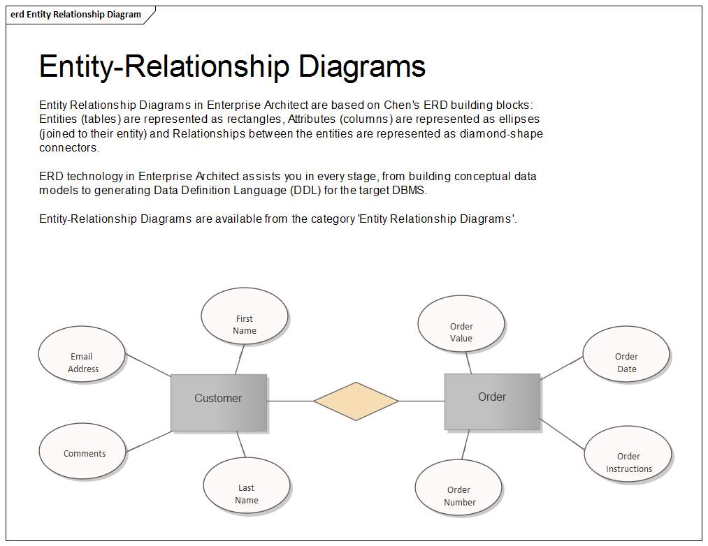 Entity Relationship Diagram | Enterprise Architect User Guide pertaining to Simple Entity Relationship Diagram