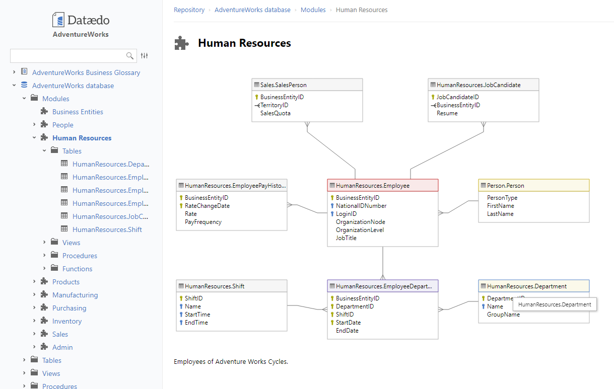 Entity Relationship Diagram Tool - Dataedo regarding Er Diagram Without Foreign Key