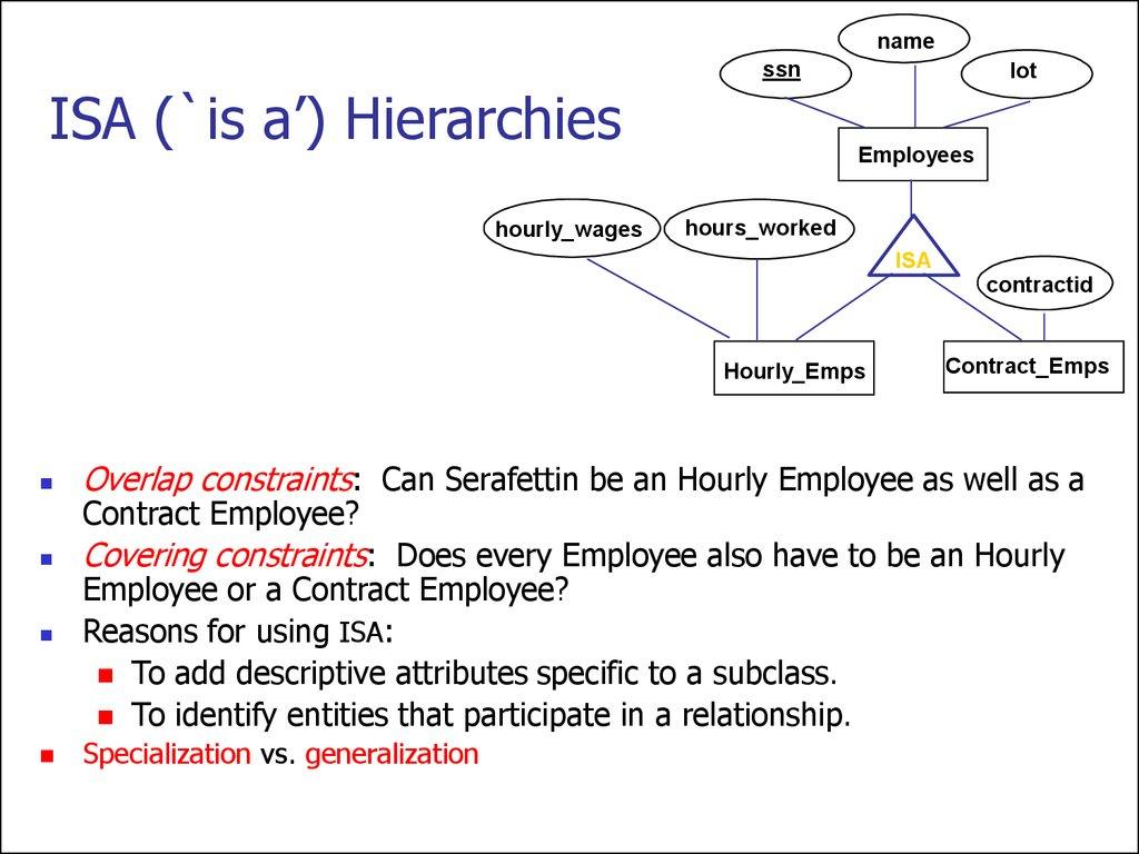 Entity Relationship Model. (Lecture 1) - Презентация Онлайн for Er Diagram Isa