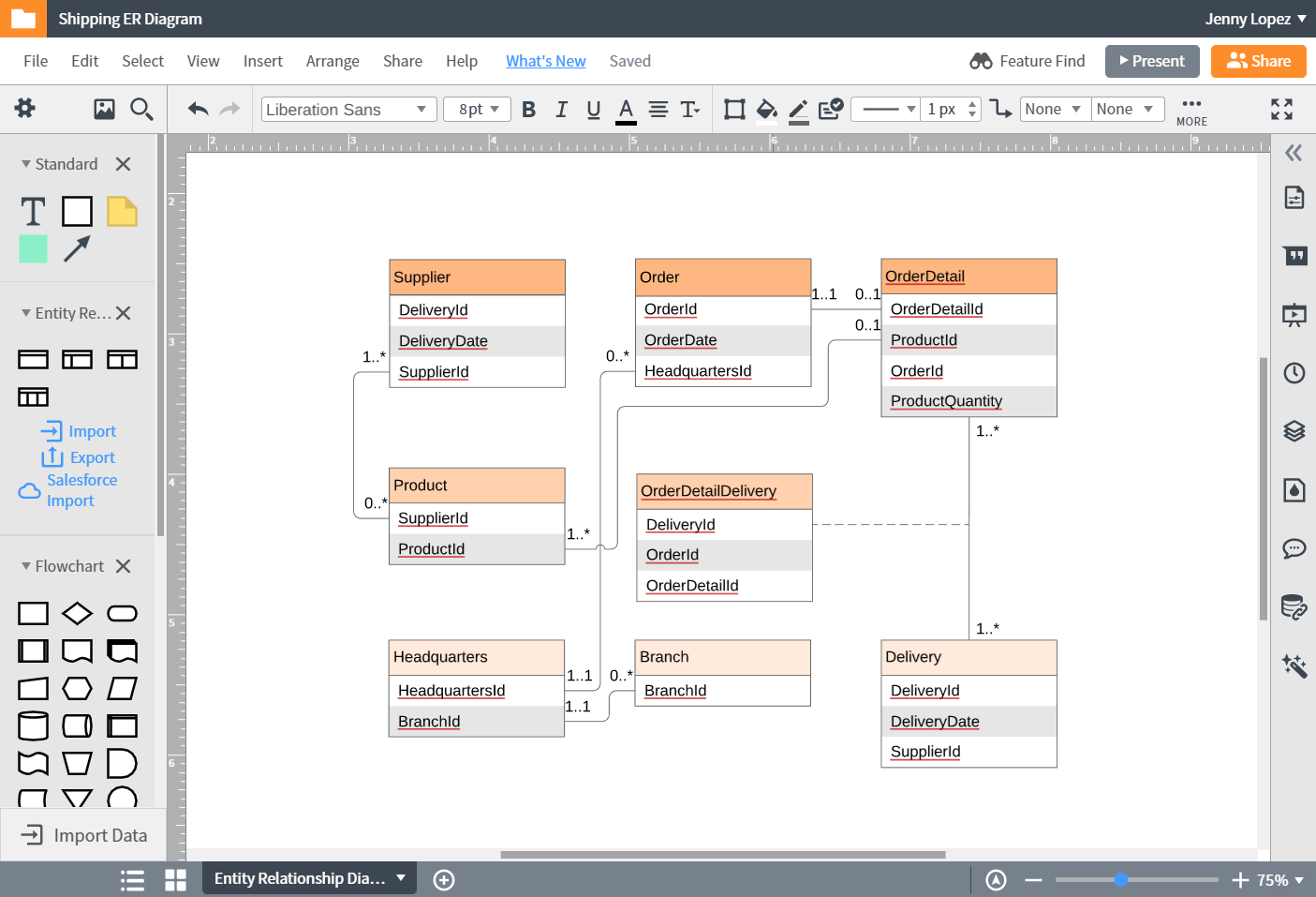 Er-Modell Tool | Lucidchart within Er Diagram Zeichnen