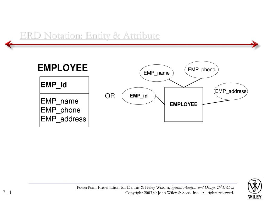 Erd Notation: Entity & Attribute - Ppt Download throughout Erd Notation