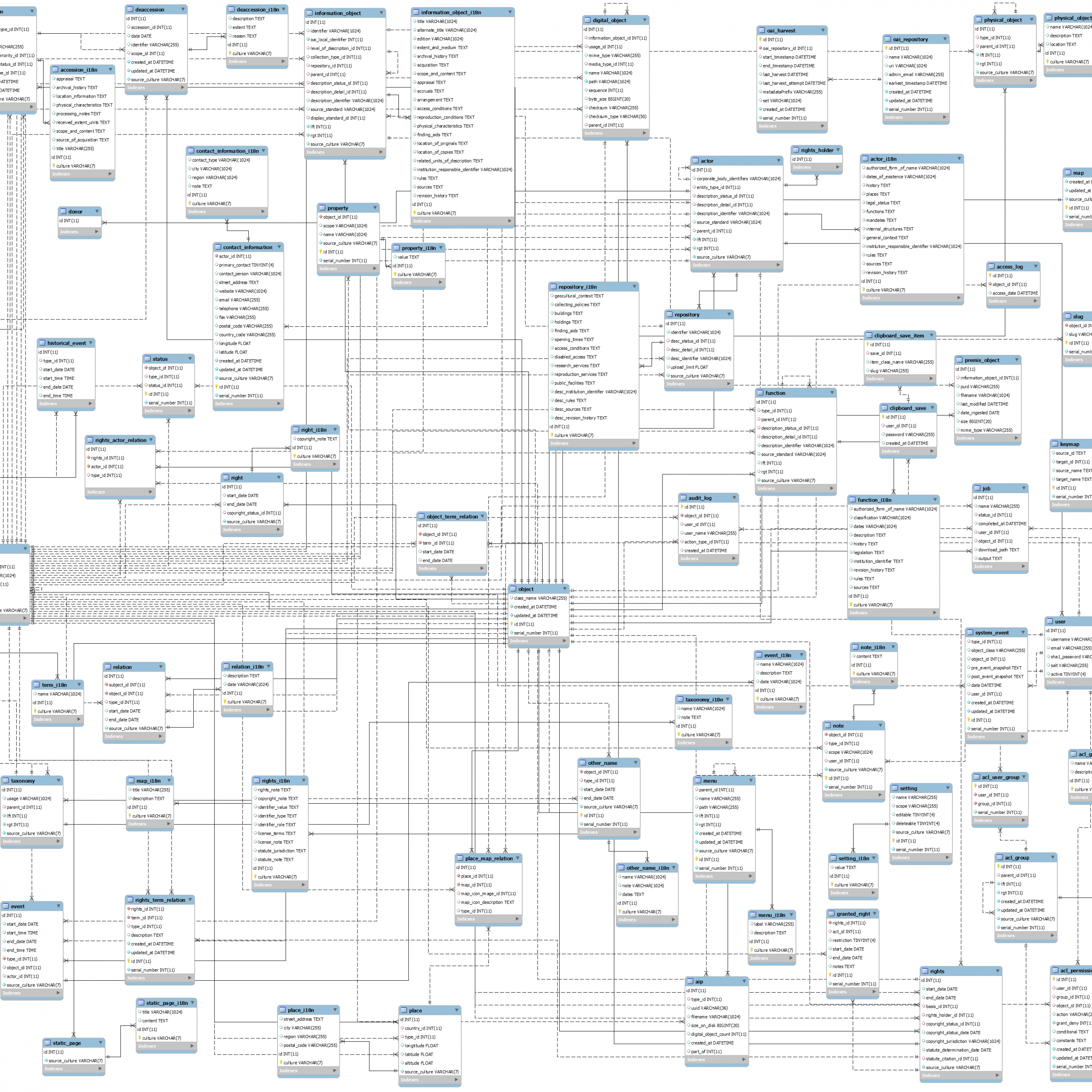 File:atom-Erd-2018-11-15 Qa-2.5 - Atom Wiki in Erd Wiki
