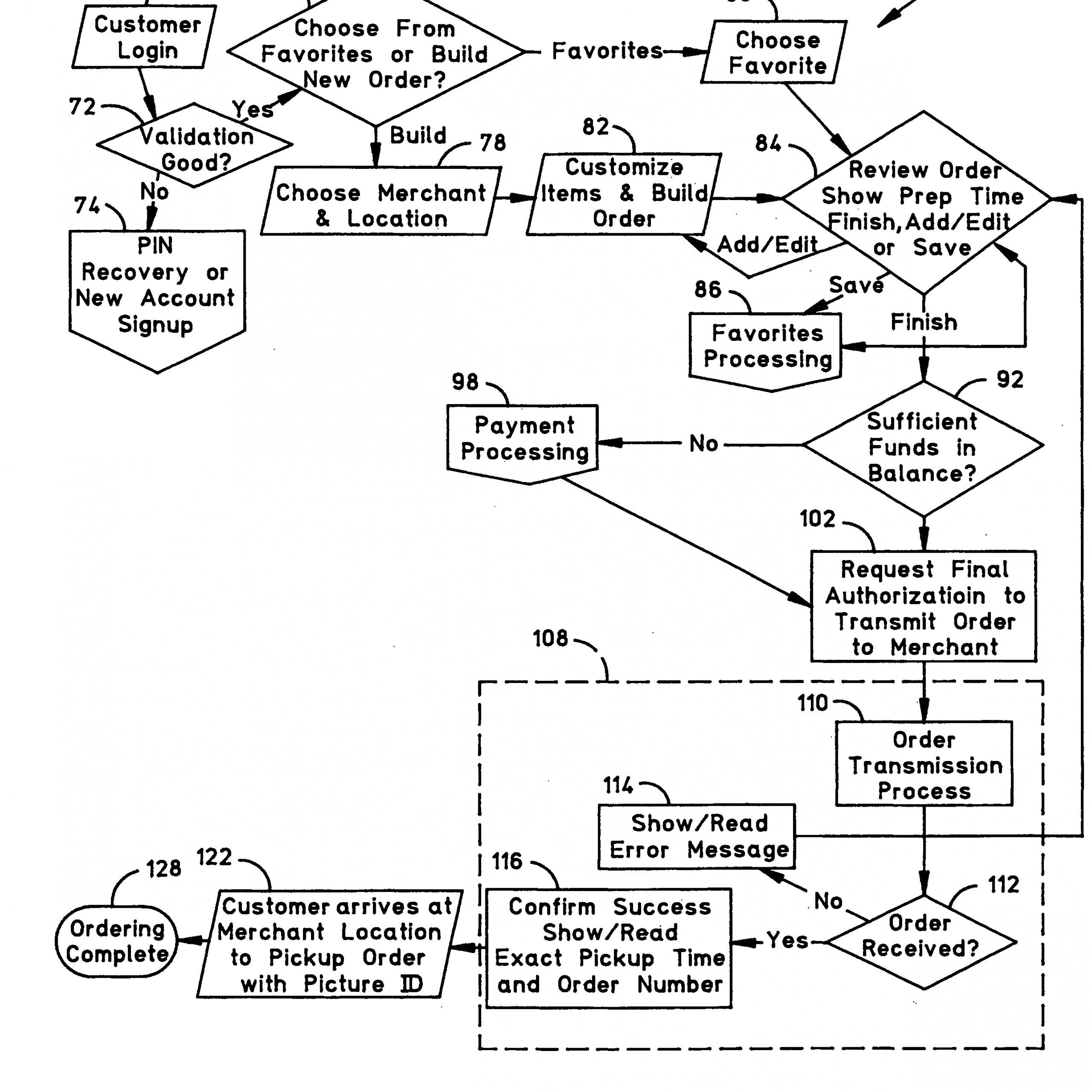 Food Ordering: Er Diagram For Food Ordering System in Er Diagram For Zomato