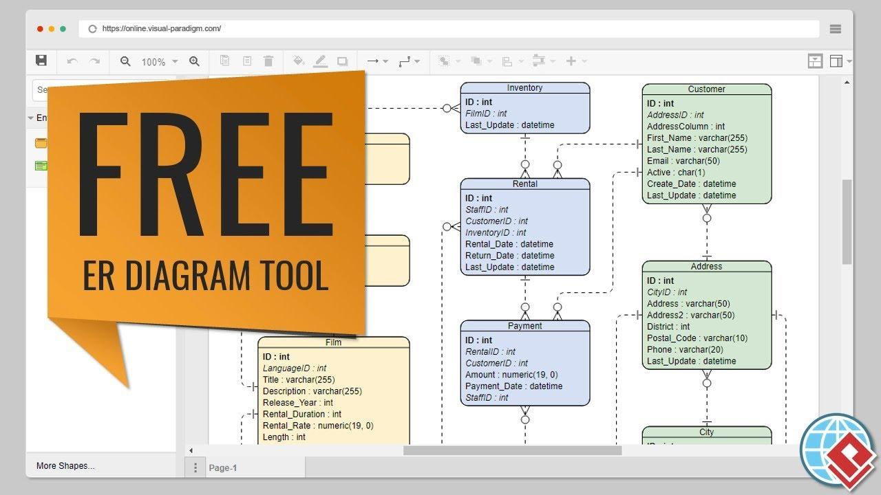 Free Er Diagram (Erd) Tool with regard to Sql Entity Relationship Diagram Tool