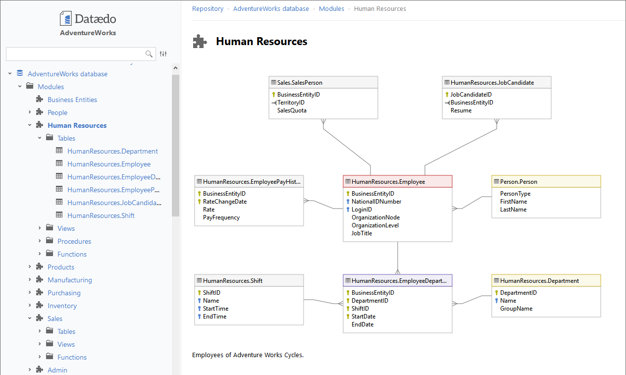 How To Create Er Diagram For Existing Sql Server Database for Database Table Diagram Tool