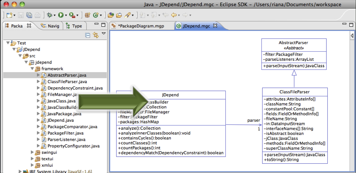 Modelgoon Uml4Java » Class Diagram Tutorial regarding Er Diagram In Eclipse