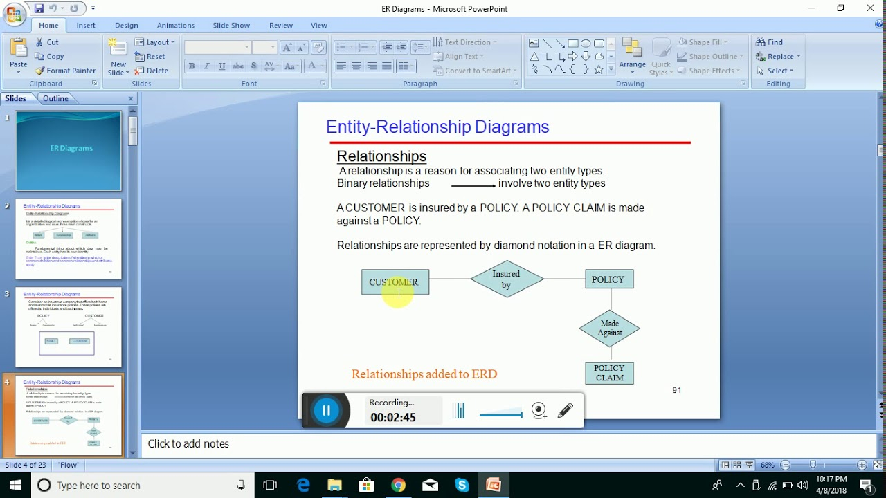 Nptel Video Explanation ( Er- Diagrams) regarding Er Diagram Nptel