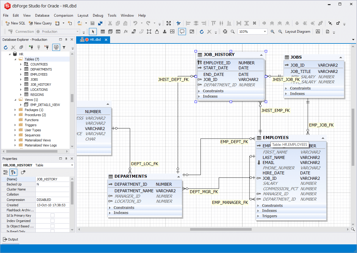 Oracle Designer - Entity Relationship Diagram Tool For Oracle throughout Database Table Diagram Tool