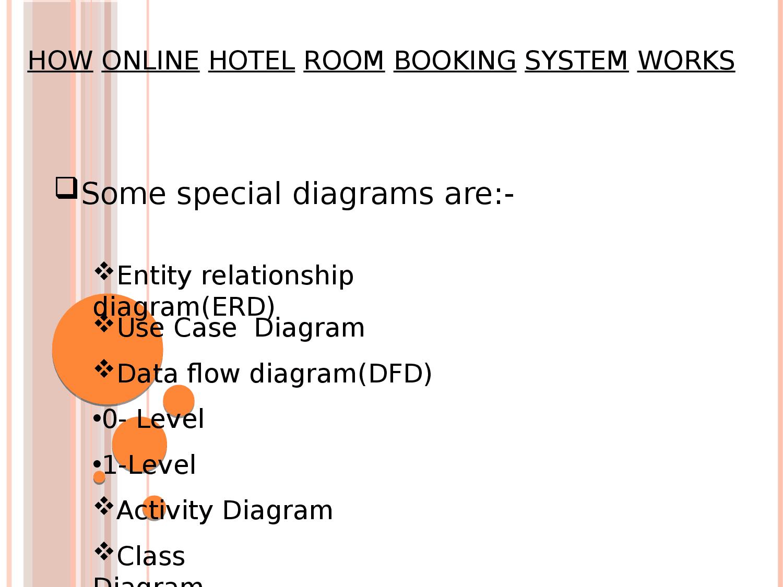 Presentations On Hotel Management System - Docsity throughout Er Diagram Hotel Management System