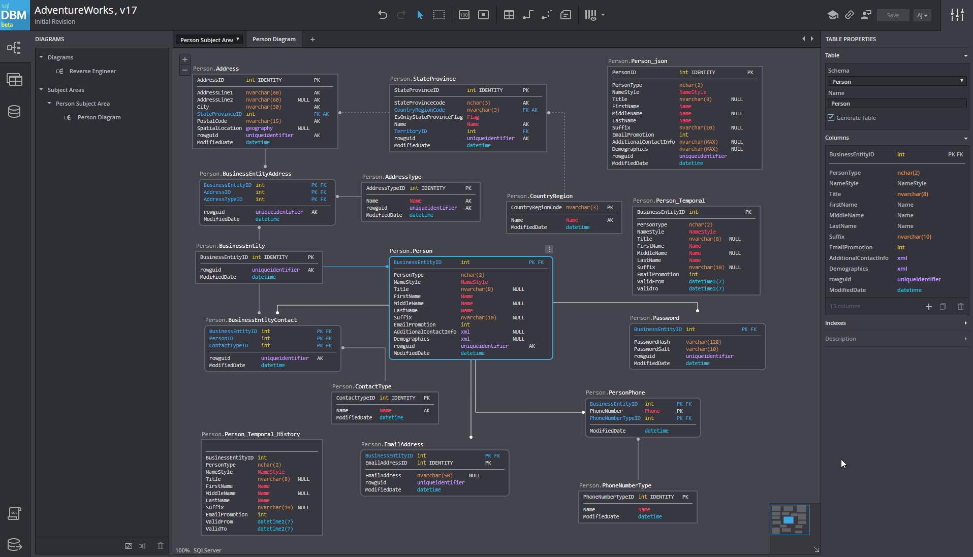 Sql Database Modeler - Sql Database Modeler, Entity inside Online Data Model Diagram Tool