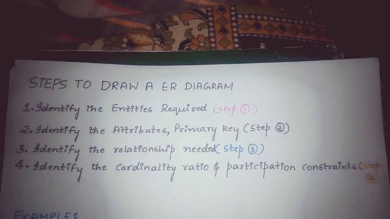 Steps To Draw Er Diagram In Database Management System intended for How To Draw Er Diagram In Dbms