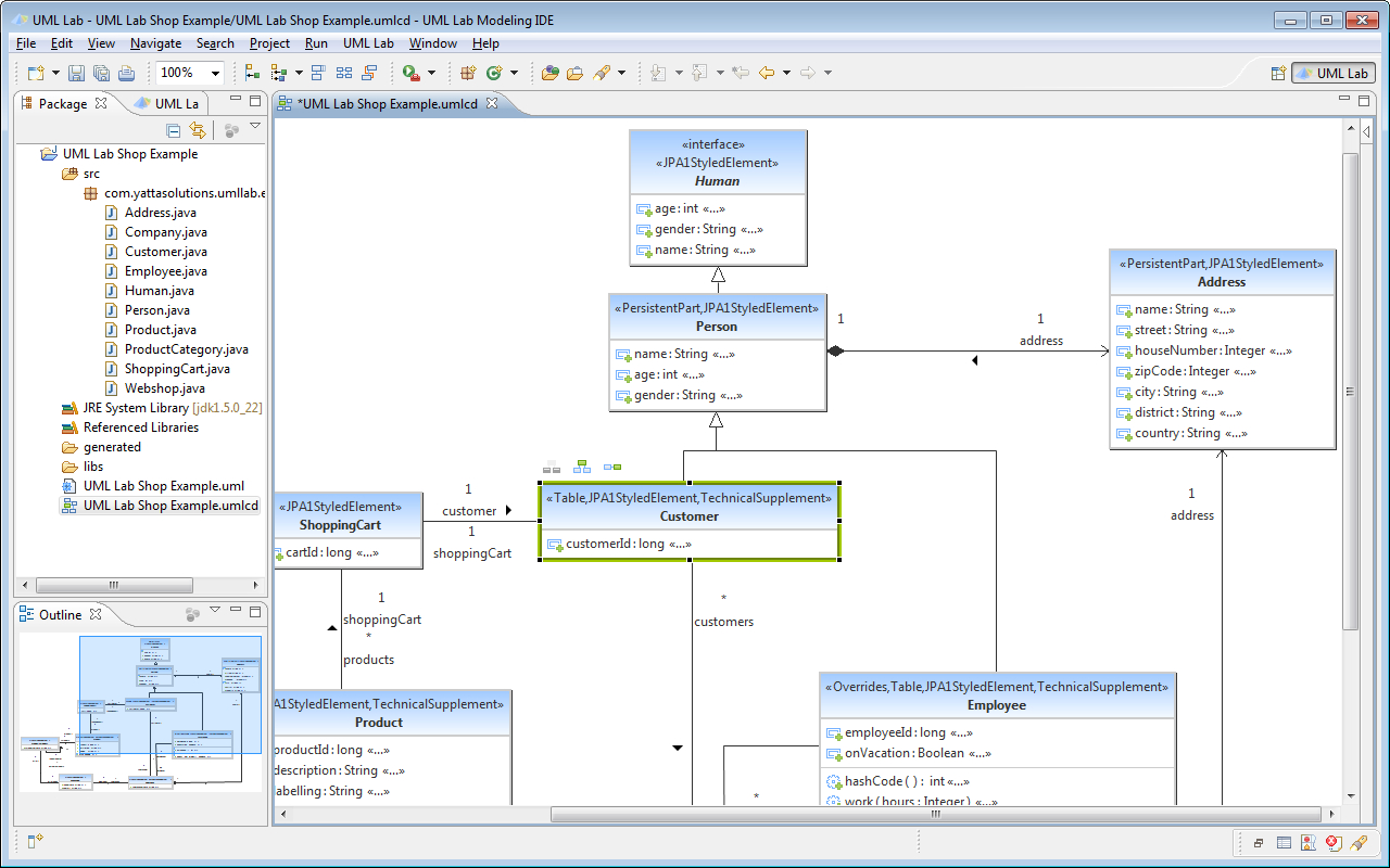 Uml Lab Class Diagram Editor | Eclipse Plugins, Bundles And pertaining to Er Diagram In Eclipse